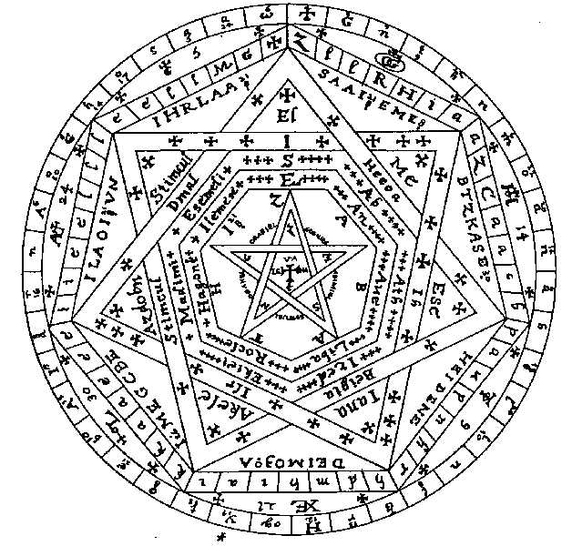 esoteric - Phocabulary word - Photo Word of the Day to improve and